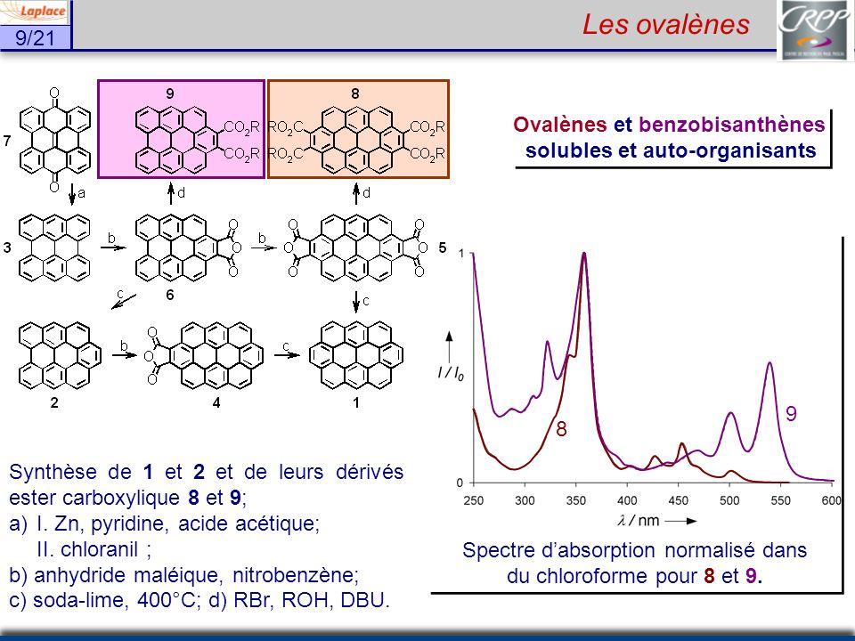 9/21 8 9 Spectre dabsorption normalisé dans du chloroforme pour 8 et 9. Les ovalènes Synthèse de 1 et 2 et de leurs dérivés ester carboxylique 8 et 9;