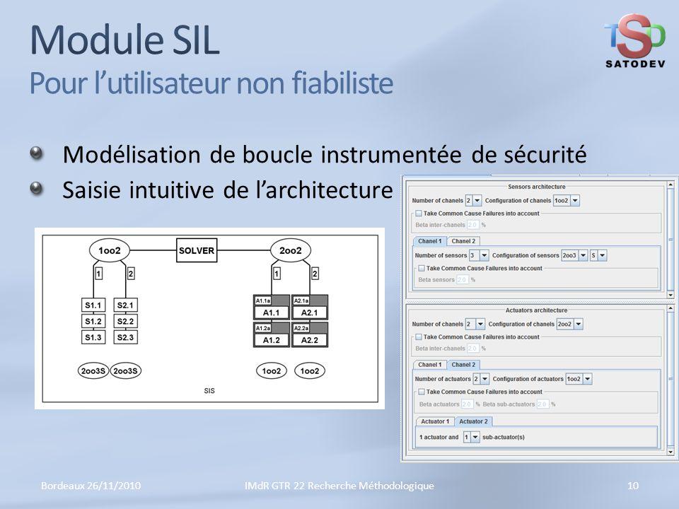 Modélisation de boucle instrumentée de sécurité Saisie intuitive de larchitecture Bordeaux 26/11/201010IMdR GTR 22 Recherche Méthodologique