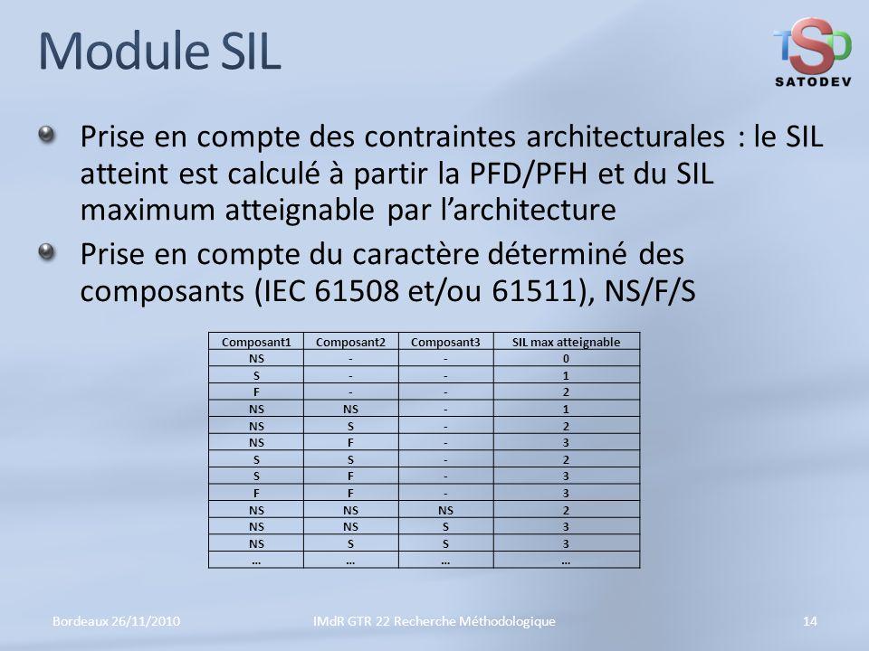 Prise en compte des contraintes architecturales : le SIL atteint est calculé à partir la PFD/PFH et du SIL maximum atteignable par larchitecture Prise en compte du caractère déterminé des composants (IEC 61508 et/ou 61511), NS/F/S Bordeaux 26/11/201014IMdR GTR 22 Recherche Méthodologique Composant1Composant2Composant3SIL max atteignable NS--0 S--1 F--2 -1 S-2 F-3 SS-2 SF-3 FF-3 2 S3 SS3 …………