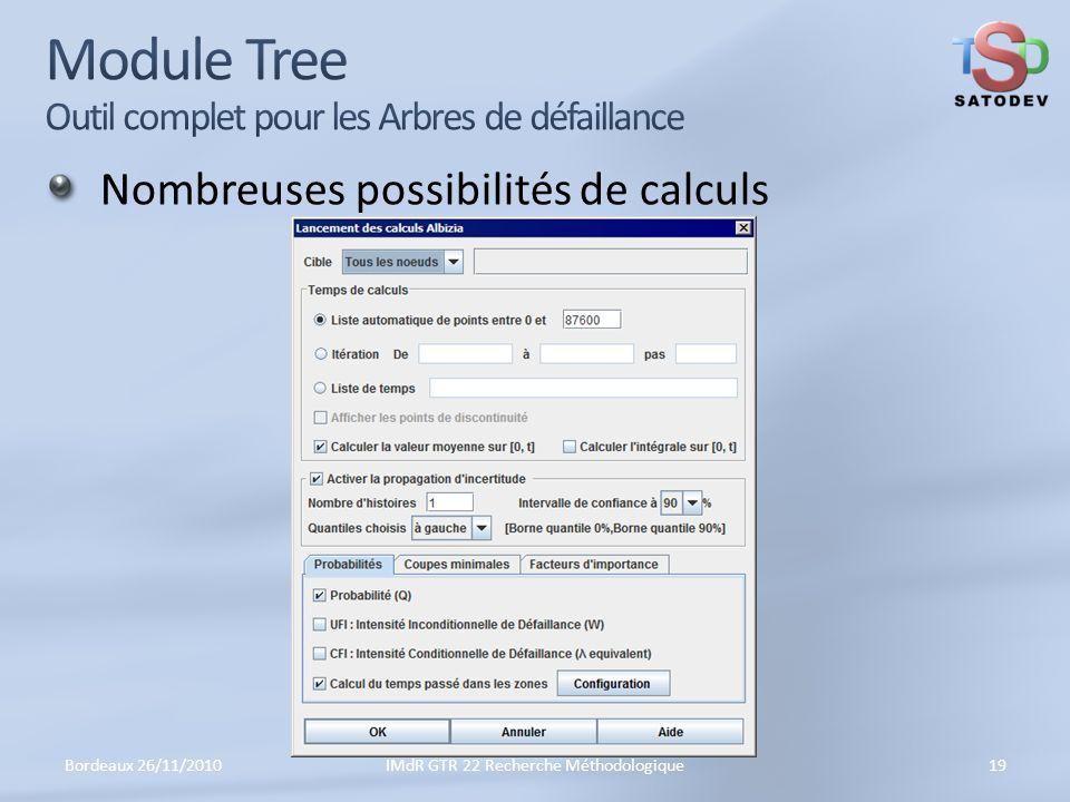 Nombreuses possibilités de calculs Bordeaux 26/11/201019IMdR GTR 22 Recherche Méthodologique