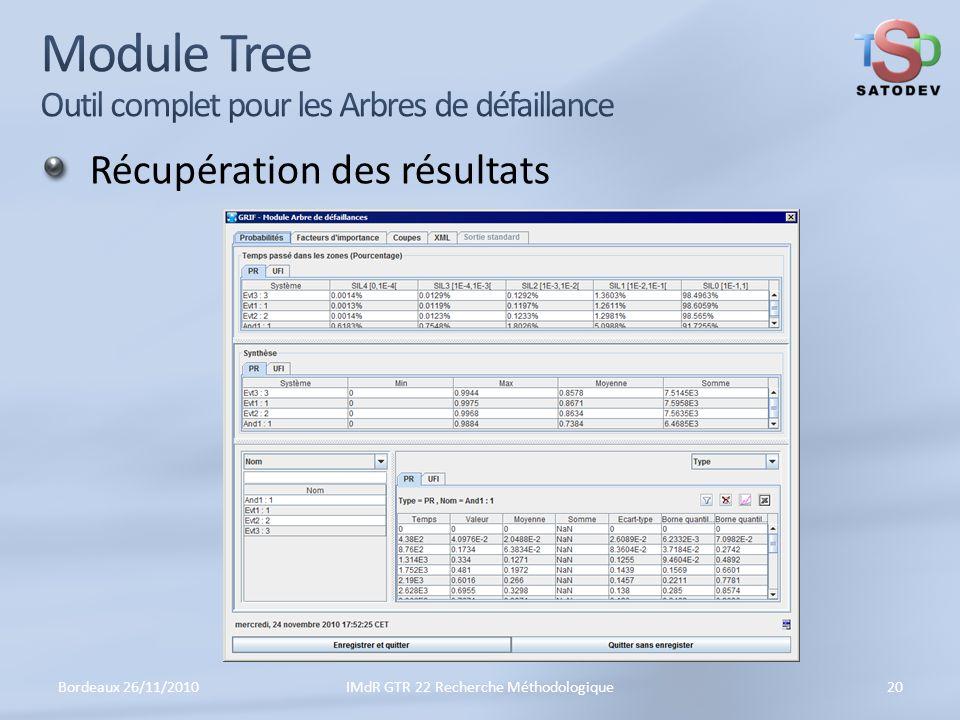 Récupération des résultats Bordeaux 26/11/201020IMdR GTR 22 Recherche Méthodologique