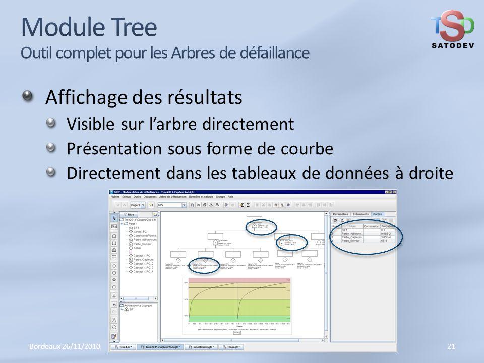Affichage des résultats Visible sur larbre directement Présentation sous forme de courbe Directement dans les tableaux de données à droite Bordeaux 26/11/201021IMdR GTR 22 Recherche Méthodologique