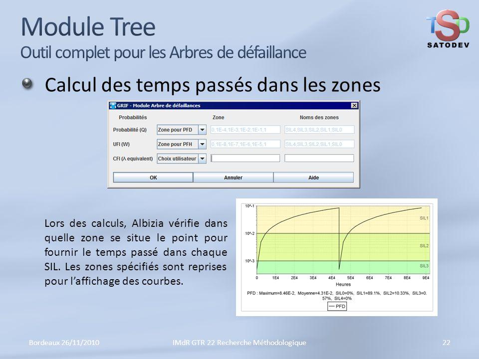 Calcul des temps passés dans les zones Bordeaux 26/11/201022IMdR GTR 22 Recherche Méthodologique Lors des calculs, Albizia vérifie dans quelle zone se situe le point pour fournir le temps passé dans chaque SIL.