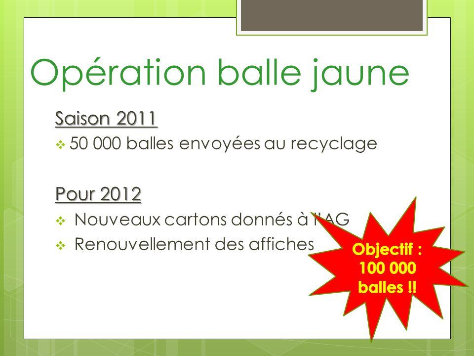 Opération balle jaune Saison 2011 50 000 balles envoyées au recyclage Pour 2012 Nouveaux cartons donnés à lAG Renouvellement des affiches