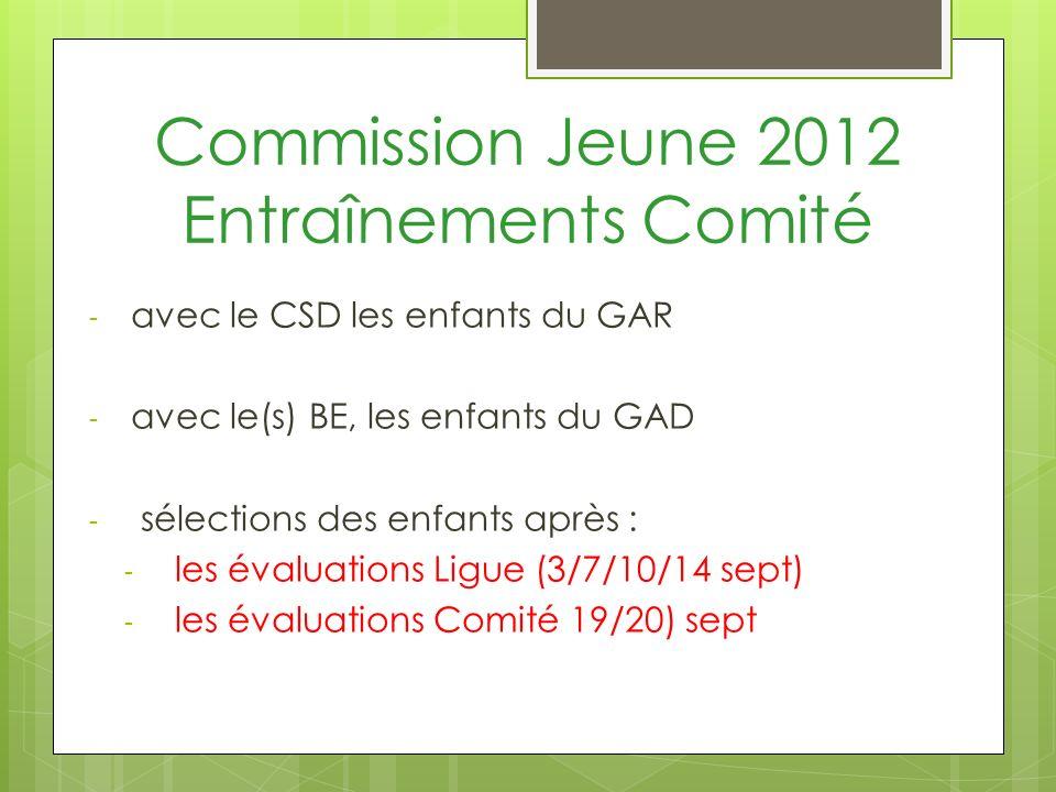 Commission Jeune 2012 Entraînements Comité - avec le CSD les enfants du GAR - avec le(s) BE, les enfants du GAD - sélections des enfants après : - les évaluations Ligue (3/7/10/14 sept) - les évaluations Comité 19/20) sept
