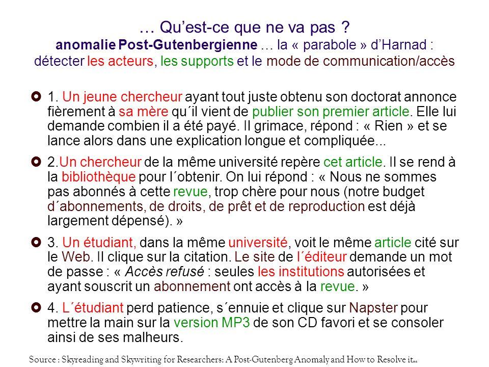 … Quest-ce que ne va pas ? anomalie Post-Gutenbergienne … la « parabole » dHarnad : détecter les acteurs, les supports et le mode de communication/acc