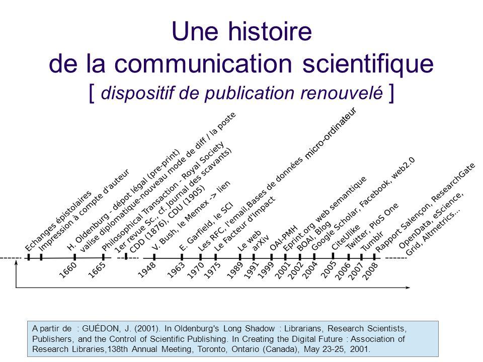 Quelques repères dans le temps Tout le contexte historique de la communication scientifique...