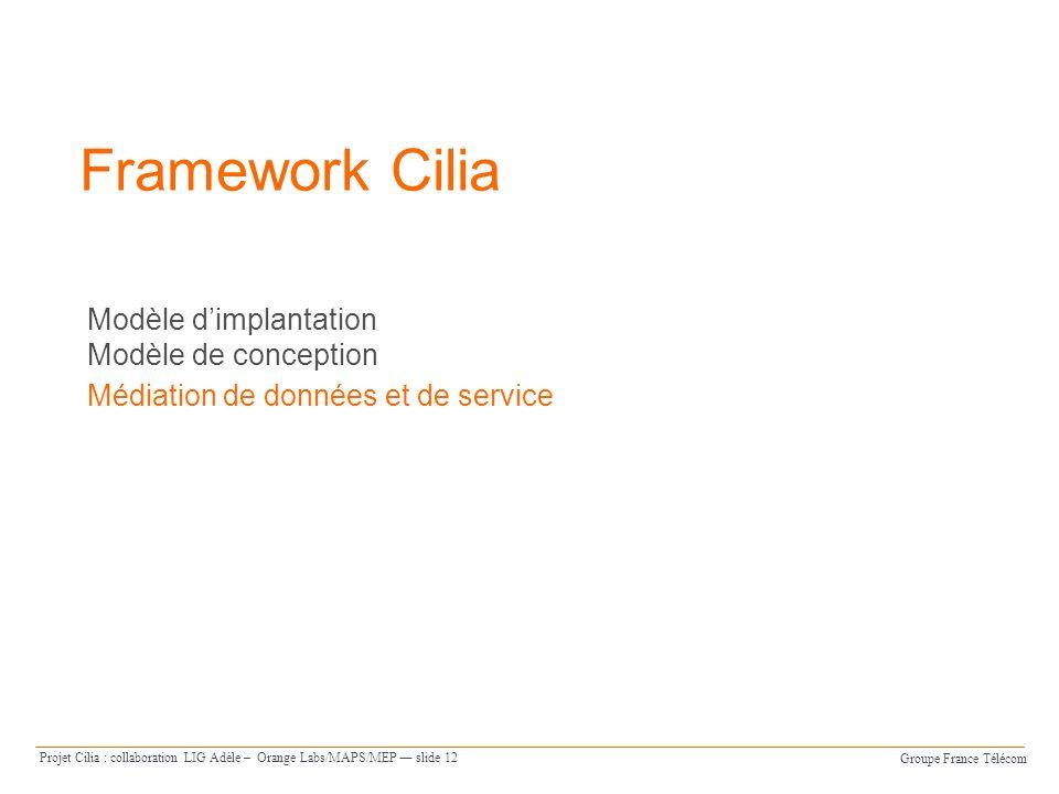 Groupe France Télécom Projet Cilia : collaboration LIG Adèle – Orange Labs/MAPS/MEP slide 12 Framework Cilia Modèle dimplantation Modèle de conception