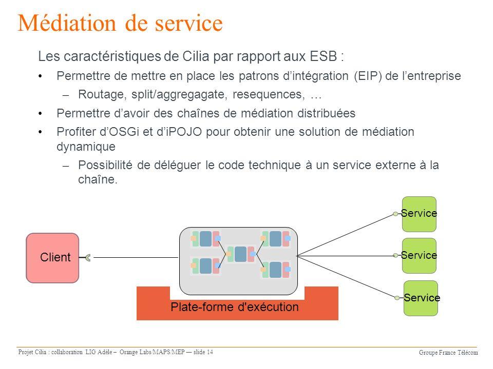Groupe France Télécom Projet Cilia : collaboration LIG Adèle – Orange Labs/MAPS/MEP slide 14 Médiation de service Les caractéristiques de Cilia par ra
