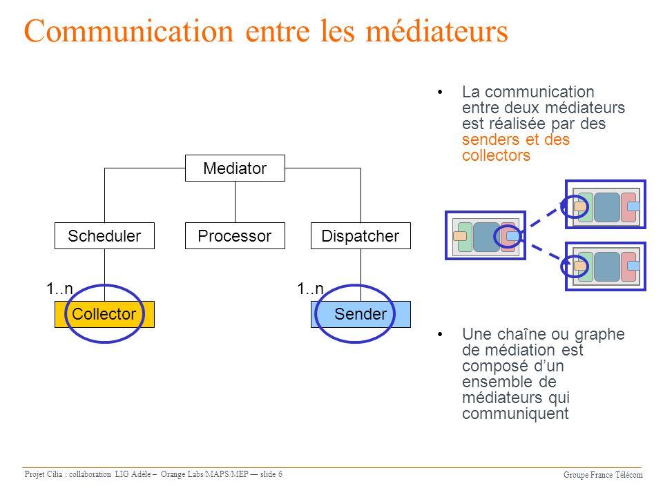 Groupe France Télécom Projet Cilia : collaboration LIG Adèle – Orange Labs/MAPS/MEP slide 6 ProcessorSchedulerDispatcher Mediator CollectorSender Comm