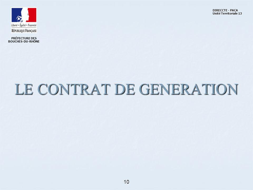 10 LE CONTRAT DE GENERATION PRÉFECTURE DES BOUCHES-DU-RHÔNE DIRECCTE - PACA Unité Territoriale 13