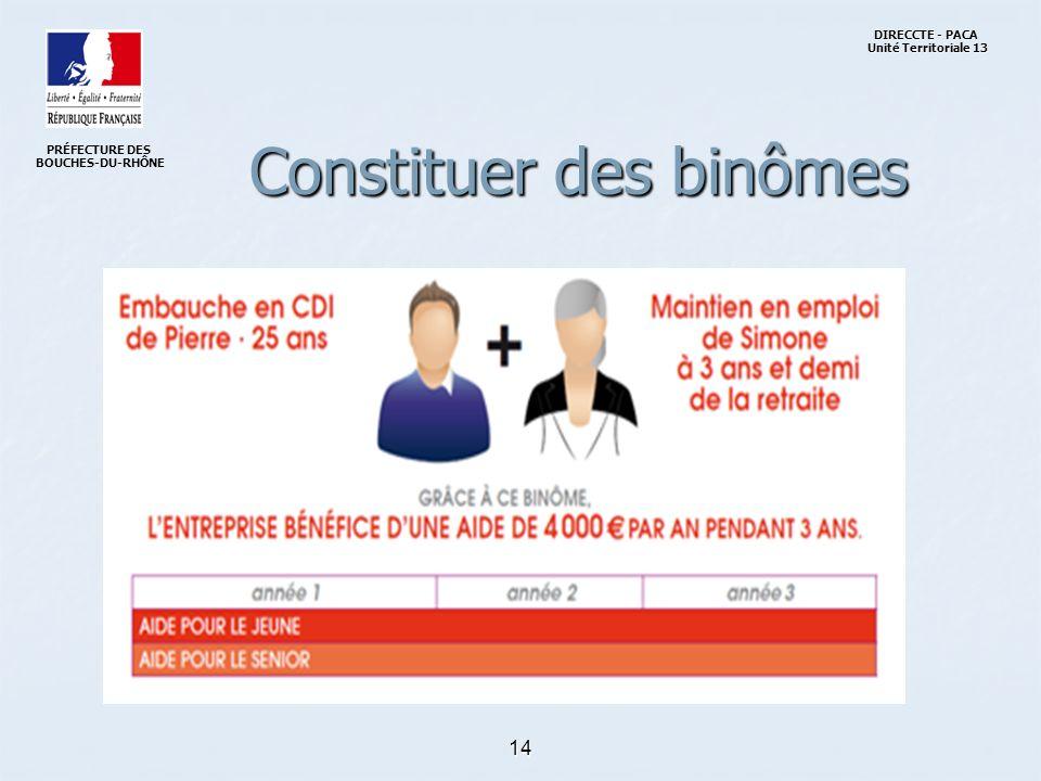 14 Constituer des binômes PRÉFECTURE DES BOUCHES-DU-RHÔNE DIRECCTE - PACA DIRECCTE - PACA Unité Territoriale 13