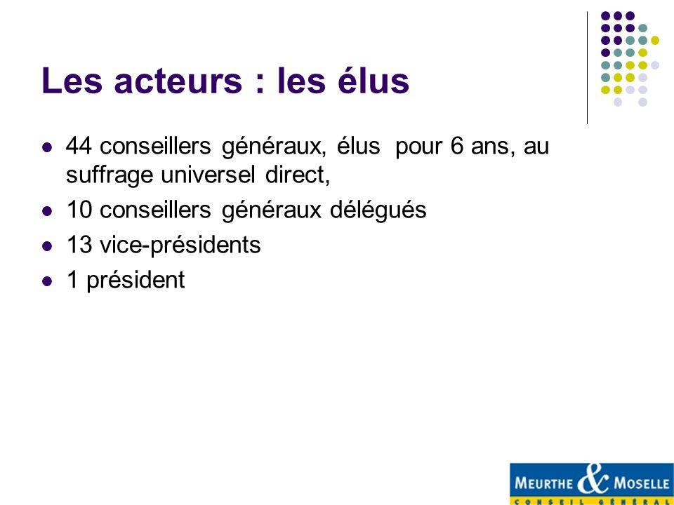 Les acteurs : les élus 44 conseillers généraux, élus pour 6 ans, au suffrage universel direct, 10 conseillers généraux délégués 13 vice-présidents 1 p