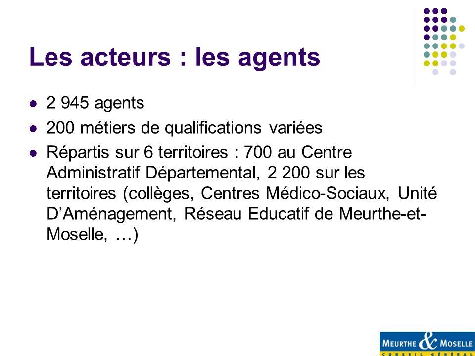 Les acteurs : les agents 2 945 agents 200 métiers de qualifications variées Répartis sur 6 territoires : 700 au Centre Administratif Départemental, 2