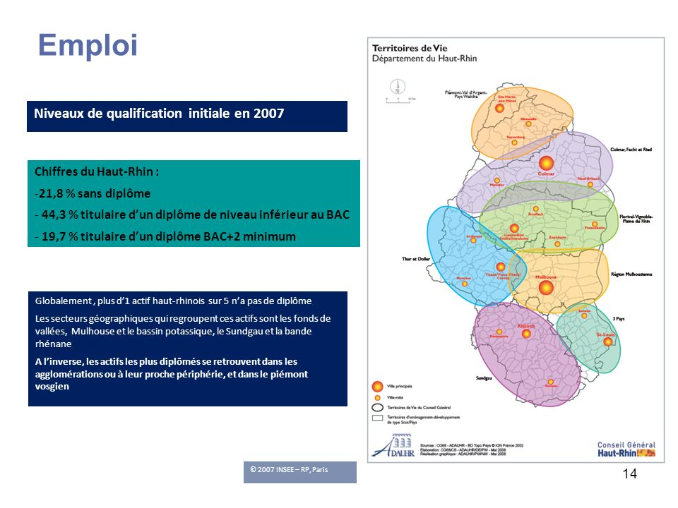 14 Niveaux de qualification initiale en 2007 Globalement, plus d1 actif haut-rhinois sur 5 na pas de diplôme Les secteurs géographiques qui regroupent