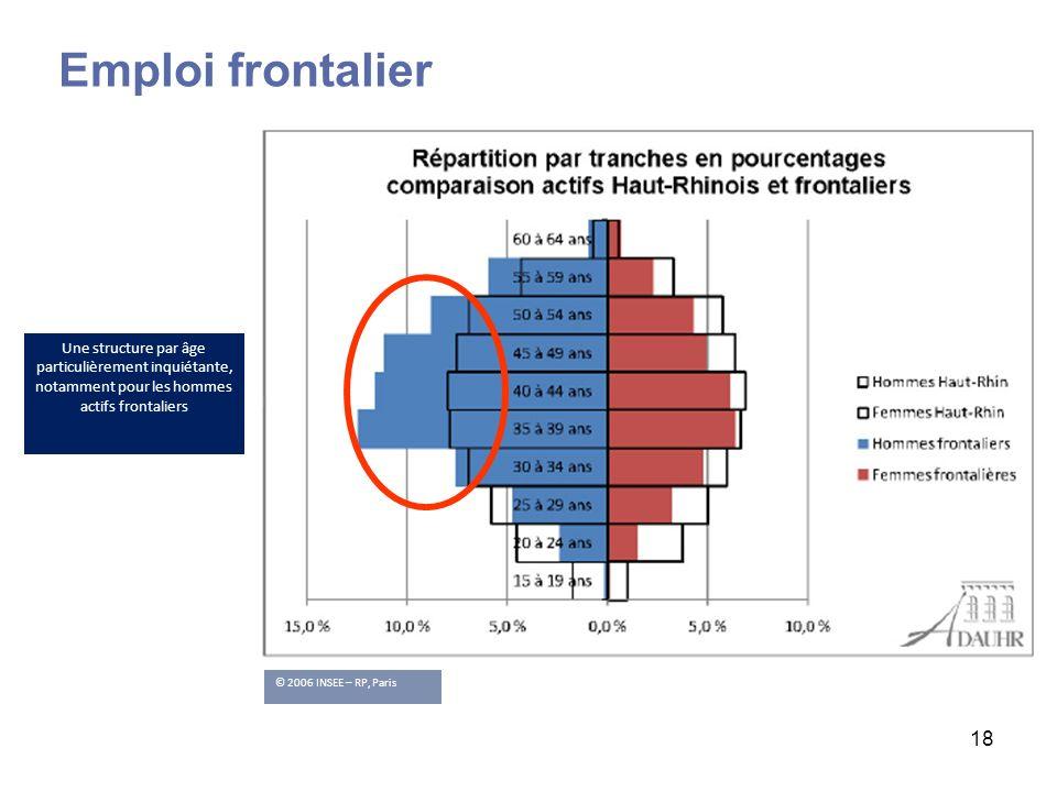 18 Une structure par âge particulièrement inquiétante, notamment pour les hommes actifs frontaliers Emploi frontalier © 2006 INSEE – RP, Paris