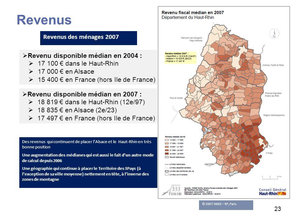 23 Revenus des ménages 2007 © 2007 INSEE – RP, Paris Des revenus qui continuent de placer lAlsace et le Haut-Rhin en très bonne position Une augmentat
