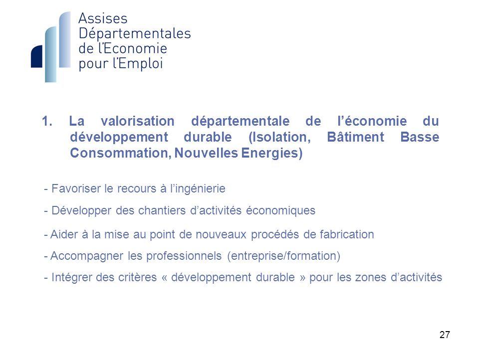 27 1. La valorisation départementale de léconomie du développement durable (Isolation, Bâtiment Basse Consommation, Nouvelles Energies) - Favoriser le