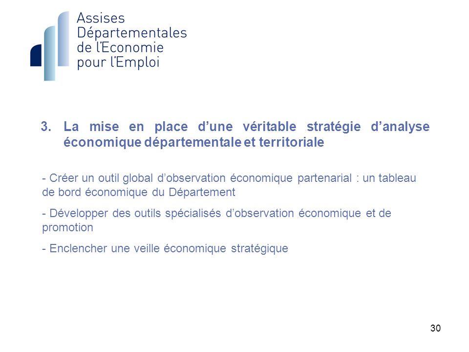 30 3.La mise en place dune véritable stratégie danalyse économique départementale et territoriale - Créer un outil global dobservation économique part