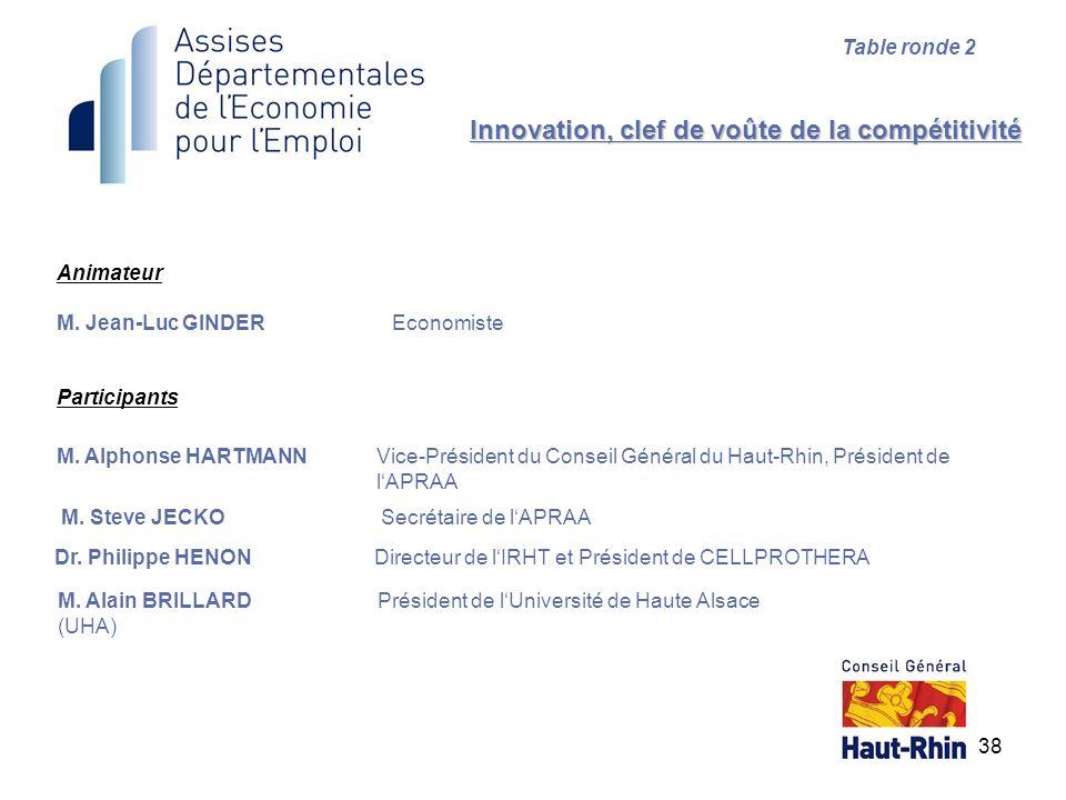 38 Animateur M. Jean-Luc GINDER Economiste Participants Innovation, clef de voûte de la compétitivité Table ronde 2 M. Alphonse HARTMANNVice-Président