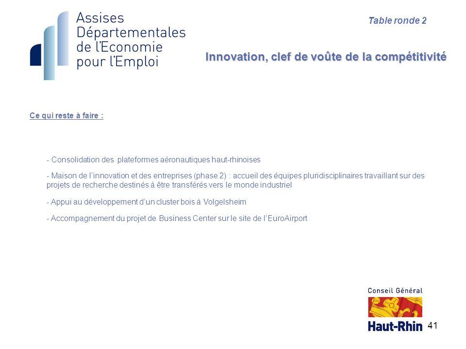 41 Ce qui reste à faire : Innovation, clef de voûte de la compétitivité Table ronde 2 - Consolidation des plateformes aéronautiques haut-rhinoises - M