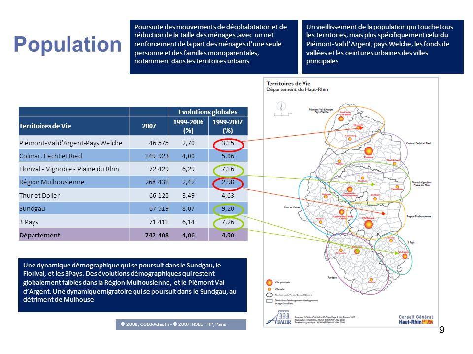 9 Evolutions globales Territoires de Vie2007 1999-2006 (%) 1999-2007 (%) Piémont-Val d'Argent-Pays Welche46 5752,703,15 Colmar, Fecht et Ried149 9234,