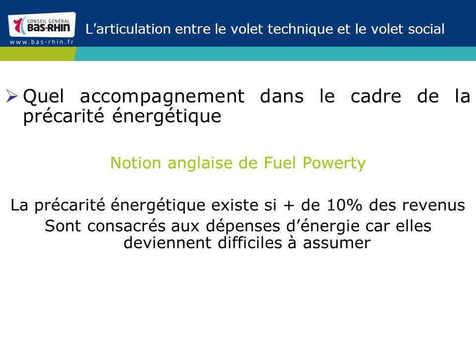 Larticulation entre le volet technique et le volet social Quel accompagnement dans le cadre de la précarité énergétique Notion anglaise de Fuel Powert