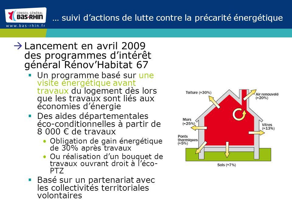 … suivi dactions de lutte contre la précarité énergétique Lancement en avril 2009 des programmes dintérêt général RénovHabitat 67 Un programme basé su
