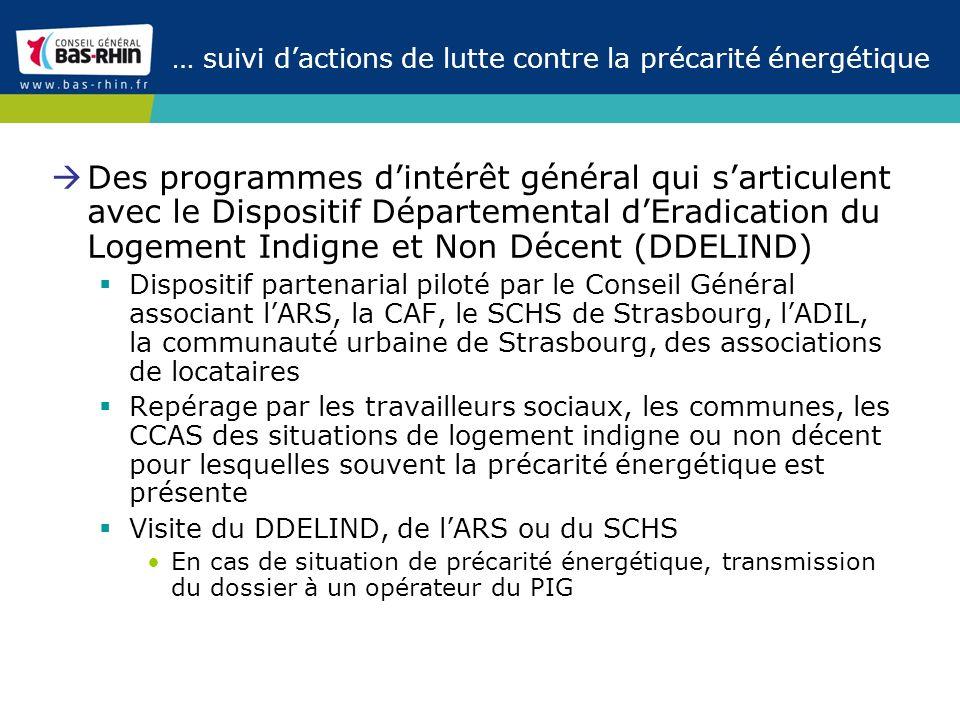 … suivi dactions de lutte contre la précarité énergétique La mise en place en décembre 2009 dun fonds social pour les travaux de réhabilitation énergétique, le « Warm Front 67 » Apport financier de Procivis Alsace, Energies de Strasbourg, EDF, Procivis Alsace et la CUS Réponse pour les ménages les plus modestes en situation de précarité énergétique Mobilisable pour les propriétaires envisageant des travaux de réhabilitation énergétique de leur logement permettant de réduire leurs factures dénergie (gain de 30%) Demandes de financement établies par les opérateurs des PIG RénovHabitat 67 impliquant une évaluation sociale et patrimoniale des ménages Avec un examen des situations au cas par cas par une commission regroupant les financeurs