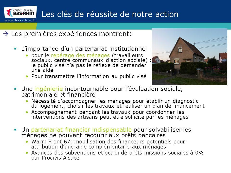 Les clés de réussite de notre action Les premières expériences montrent: Limportance dun partenariat institutionnel pour le repérage des ménages (trav