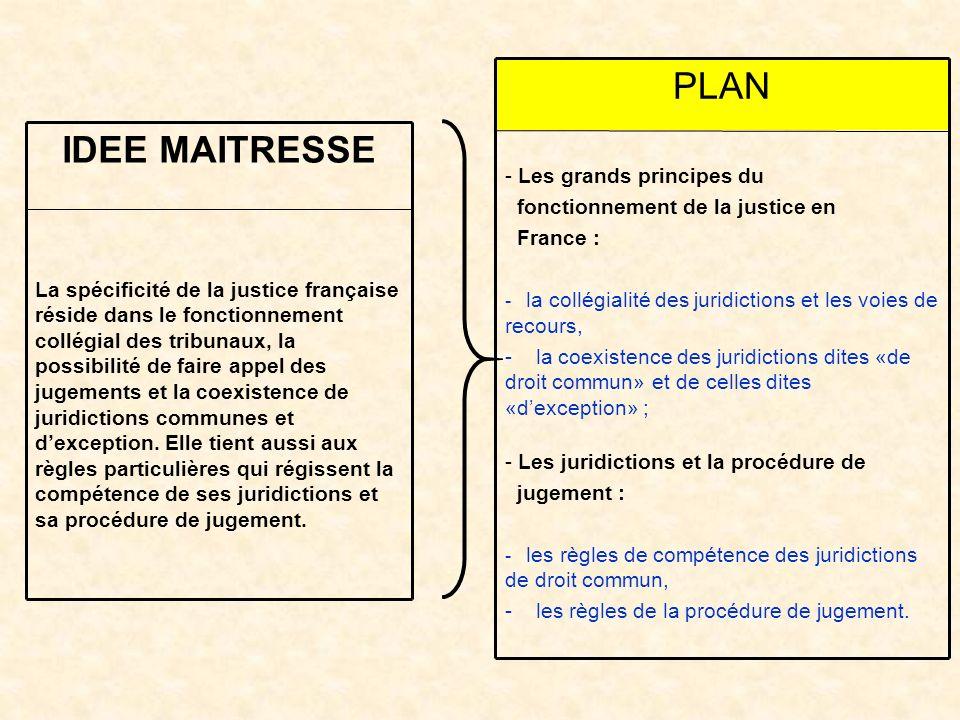 La spécificité de la justice française réside dans le fonctionnement collégial des tribunaux, la possibilité de faire appel des jugements et la coexistence de juridictions communes et dexception.