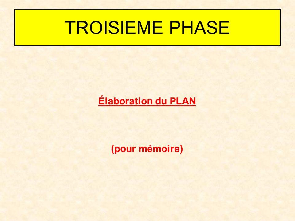 TROISIEME PHASE Élaboration du PLAN (pour mémoire)