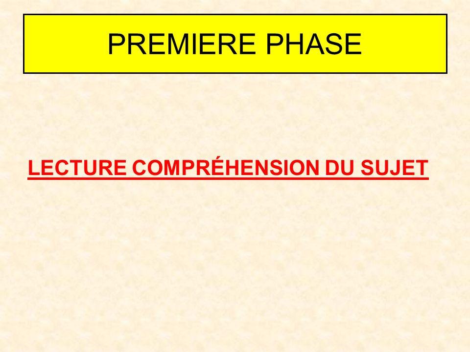 1 ère IDEE (ou RUBRIQUE) –Les grands principes du fonctionnement de la justice en France.