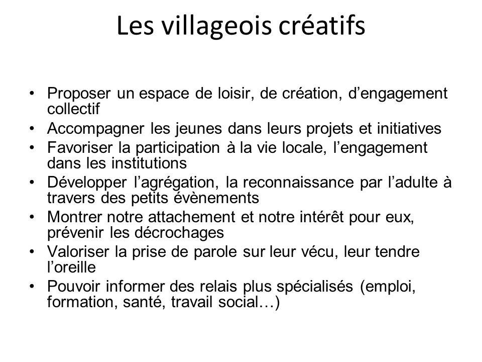 Les villageois créatifs Proposer un espace de loisir, de création, dengagement collectif Accompagner les jeunes dans leurs projets et initiatives Favo