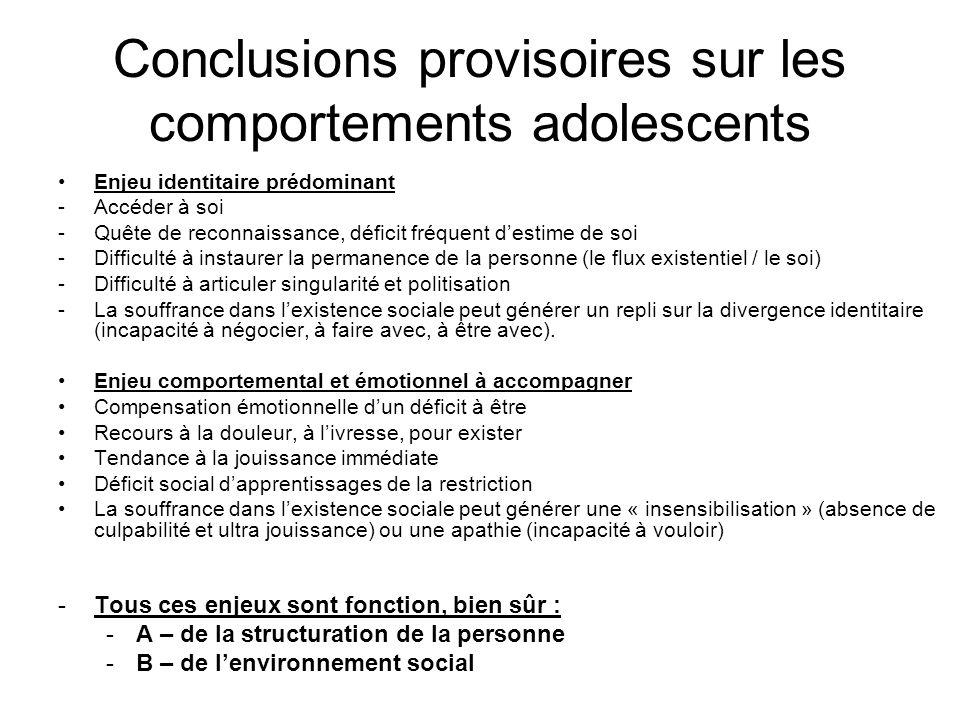 Conclusions provisoires sur les comportements adolescents Enjeu identitaire prédominant -Accéder à soi -Quête de reconnaissance, déficit fréquent dest
