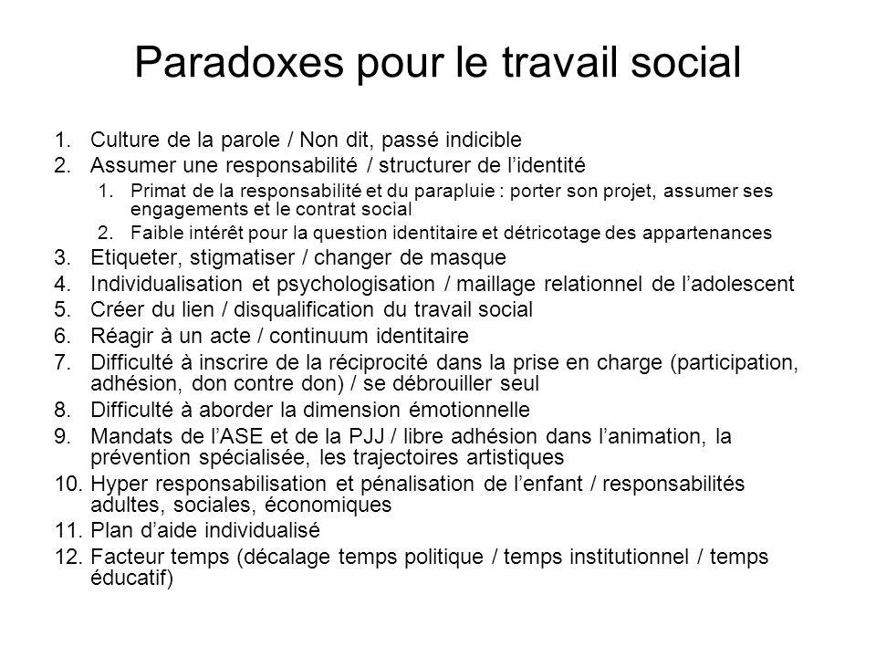 Paradoxes pour le travail social 1.Culture de la parole / Non dit, passé indicible 2.Assumer une responsabilité / structurer de lidentité 1.Primat de
