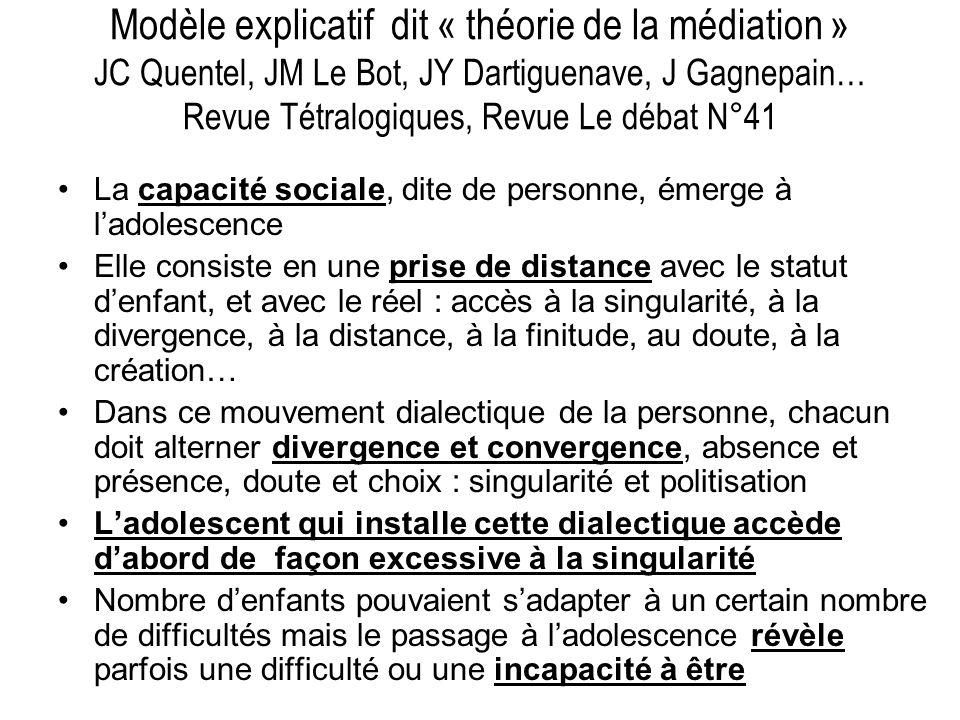 Modèle explicatif dit « théorie de la médiation » JC Quentel, JM Le Bot, JY Dartiguenave, J Gagnepain… Revue Tétralogiques, Revue Le débat N°41 La cap