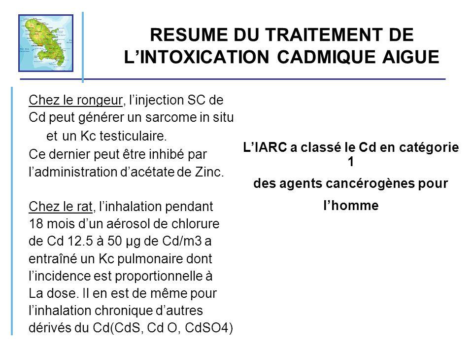 RESUME DU TRAITEMENT DE LINTOXICATION CADMIQUE AIGUE Chez le rongeur, linjection SC de Cd peut générer un sarcome in situ et un Kc testiculaire. Ce de