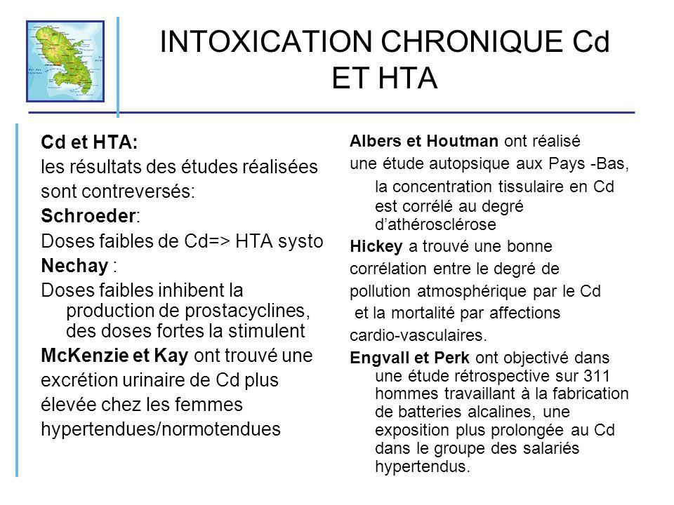 INTOXICATION CHRONIQUE Cd ET HTA Cd et HTA: les résultats des études réalisées sont contreversés: Schroeder: Doses faibles de Cd=> HTA systo Nechay :