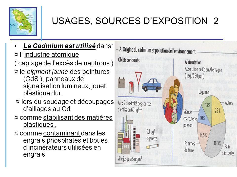 USAGES, SOURCES DEXPOSITION 2 Le Cadmium est utilisé dans: ¤ l industrie atomique ( captage de lexcès de neutrons ) ¤ le pigment jaune des peintures (