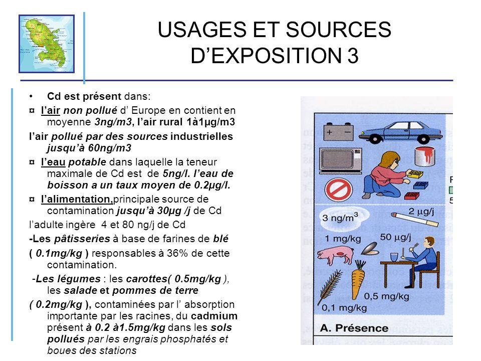 USAGES ET SOURCES DEXPOSITION 3 Cd est présent dans: ¤ lair non pollué d Europe en contient en moyenne 3ng/m3, lair rural 1à1µg/m3 lair pollué par des