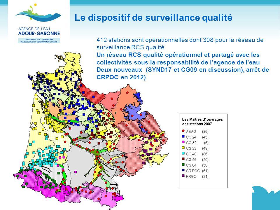 Le dispositif de surveillance qualité 412 stations sont opérationnelles dont 308 pour le réseau de surveillance RCS qualité Un réseau RCS qualité opér