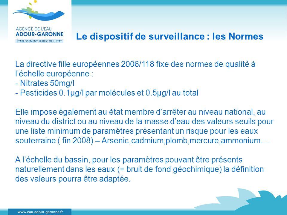 Le dispositif de surveillance : les Normes La directive fille européennes 2006/118 fixe des normes de qualité à léchelle européenne : - Nitrates 50mg/