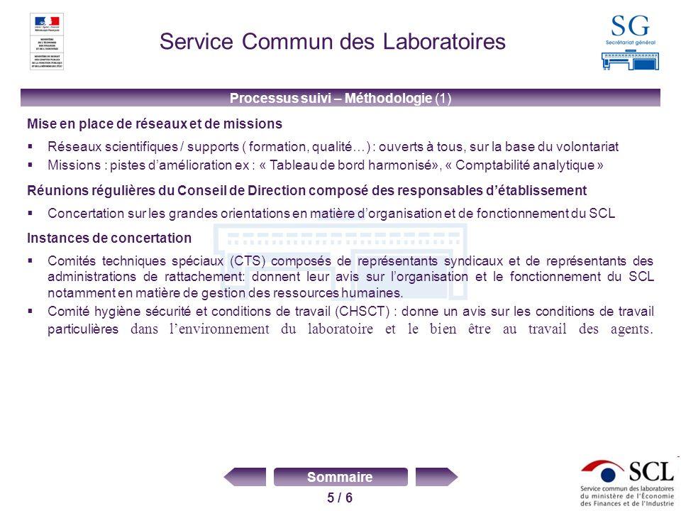 5 / 6 Sommaire Service Commun des Laboratoires Processus suivi – Méthodologie (1) Mise en place de réseaux et de missions Réseaux scientifiques / supp