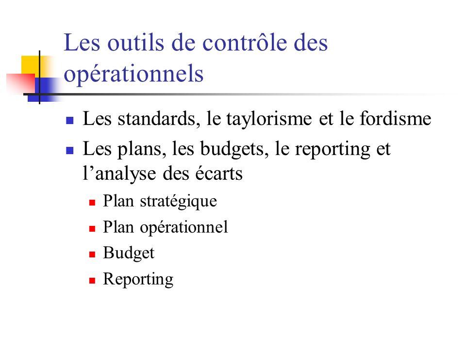 Les outils de contrôle des opérationnels Les standards, le taylorisme et le fordisme Les plans, les budgets, le reporting et lanalyse des écarts Plan stratégique Plan opérationnel Budget Reporting