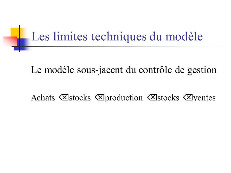 Les limites techniques du modèle Achats stocks production stocks ventes Le modèle sous-jacent du contrôle de gestion