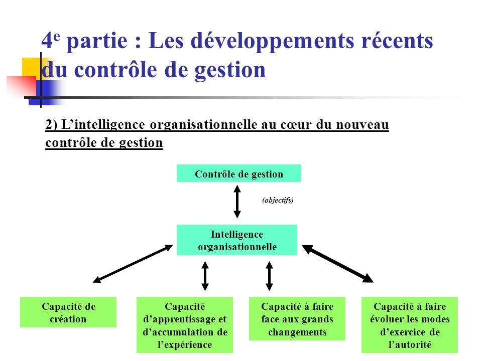 4 e partie : Les développements récents du contrôle de gestion 2) Lintelligence organisationnelle au cœur du nouveau contrôle de gestion Contrôle de gestion Intelligence organisationnelle Capacité de création Capacité dapprentissage et daccumulation de lexpérience Capacité à faire face aux grands changements Capacité à faire évoluer les modes dexercice de lautorité (objectifs)
