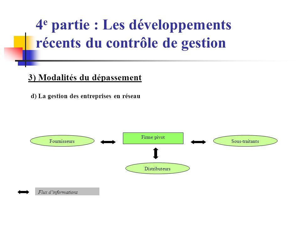 4 e partie : Les développements récents du contrôle de gestion 3) Modalités du dépassement d) La gestion des entreprises en réseau Firme pivot Sous-traitantsFournisseurs Distributeurs Flux dinformations