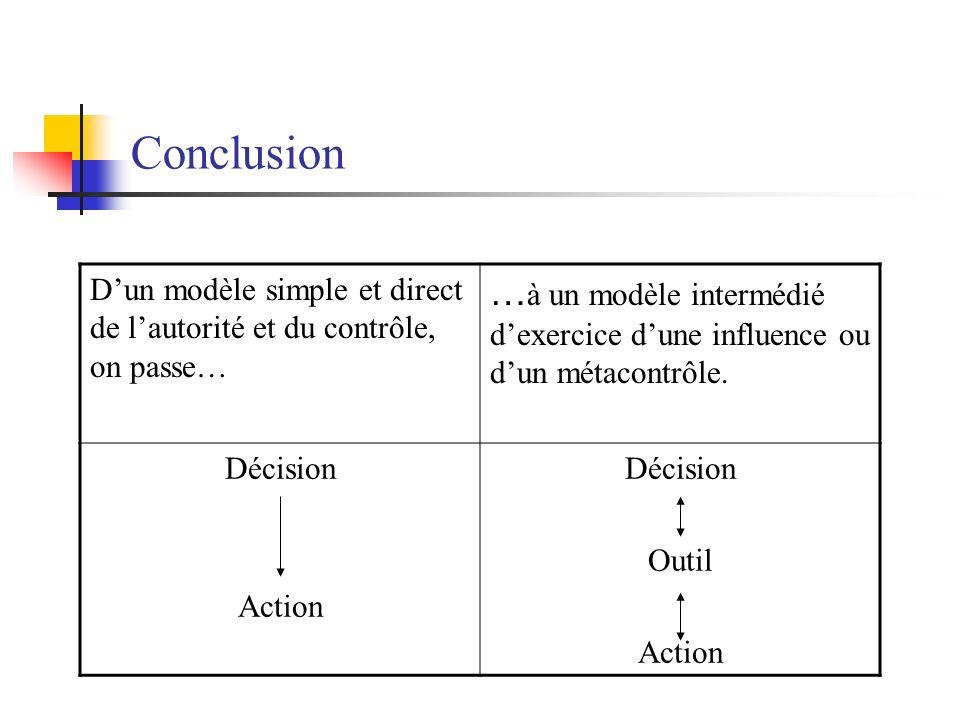 Conclusion Dun modèle simple et direct de lautorité et du contrôle, on passe… … à un modèle intermédié dexercice dune influence ou dun métacontrôle. D