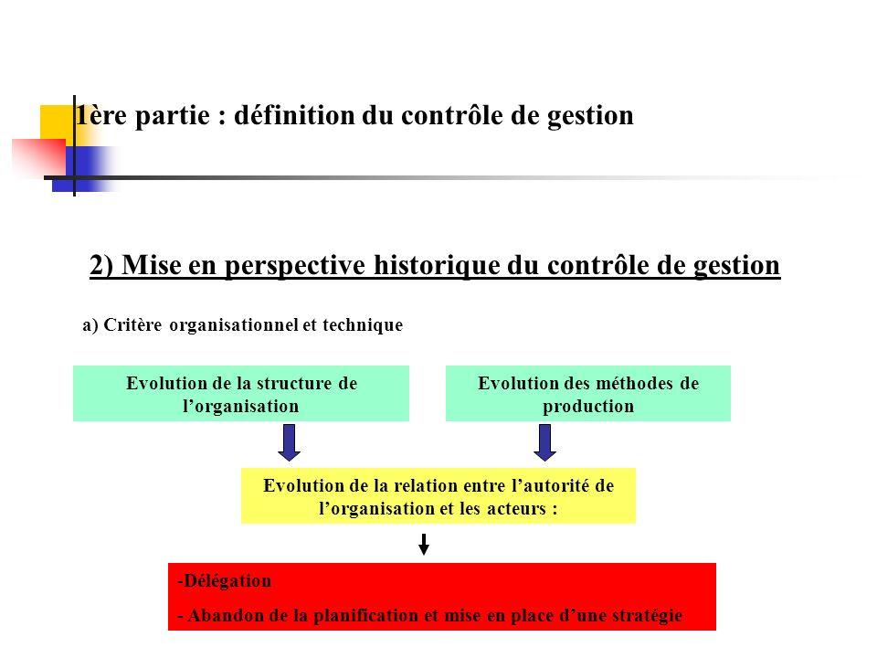 1ère partie : définition du contrôle de gestion 2) Mise en perspective historique du contrôle de gestion a) Critère organisationnel et technique Evolu